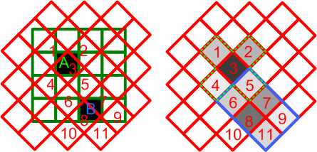 Diamond-scaling-002.png, 23.64 kb, 445 x 214