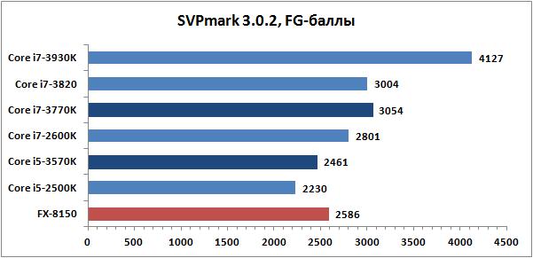 3dnews_IviBridge_SVPmark.png, 6.16 kb, 601 x 291