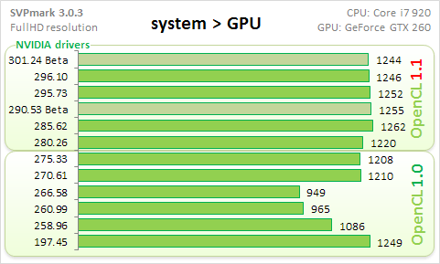 Synthetic GPU - system-GPU transfer.png, 9.16 kb, 481 x 289