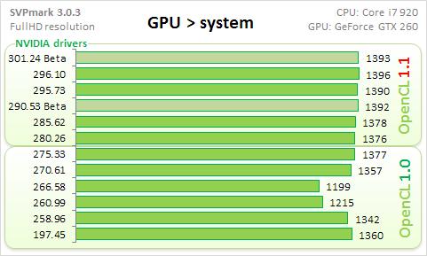 Synthetic GPU - GPU-system transfer.png, 9.28 kb, 481 x 289