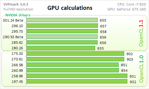 Synthetic GPU - GPU calculation.png, 9.14 kb, 481 x 289