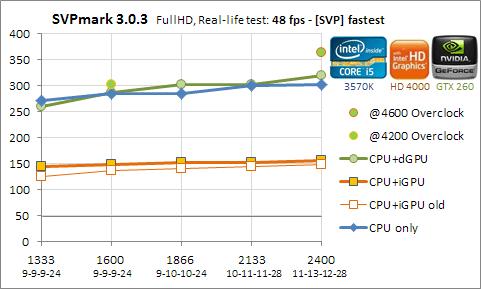 48_fastest.png, 11.08 kb, 481 x 289