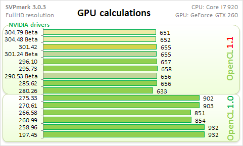 Synthetic GPU - GPU calculation.png, 24.28 kb, 481 x 289