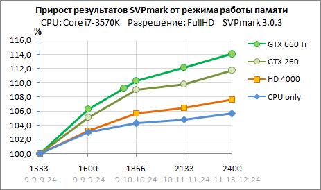 SVPmark_MemBoost.png, 20.27 kb, 463 x 274