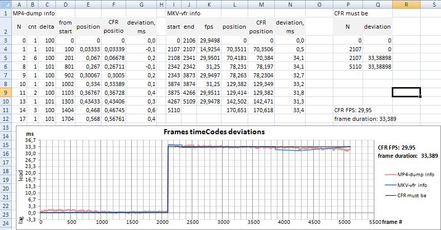 deviations_clip2.png, 19.32 kb, 860 x 449