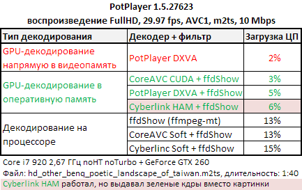 PotPlayer_decoders.png, 11.23 kb, 433 x 273