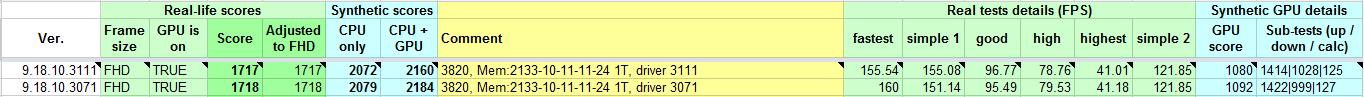 Driver3111_vs_3071.png