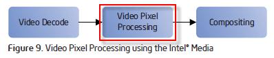 Intel_VPP2.png, 5.38 kb, 398 x 85