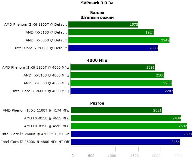 AMD.jpg, 114.1 kb, 640 x 526