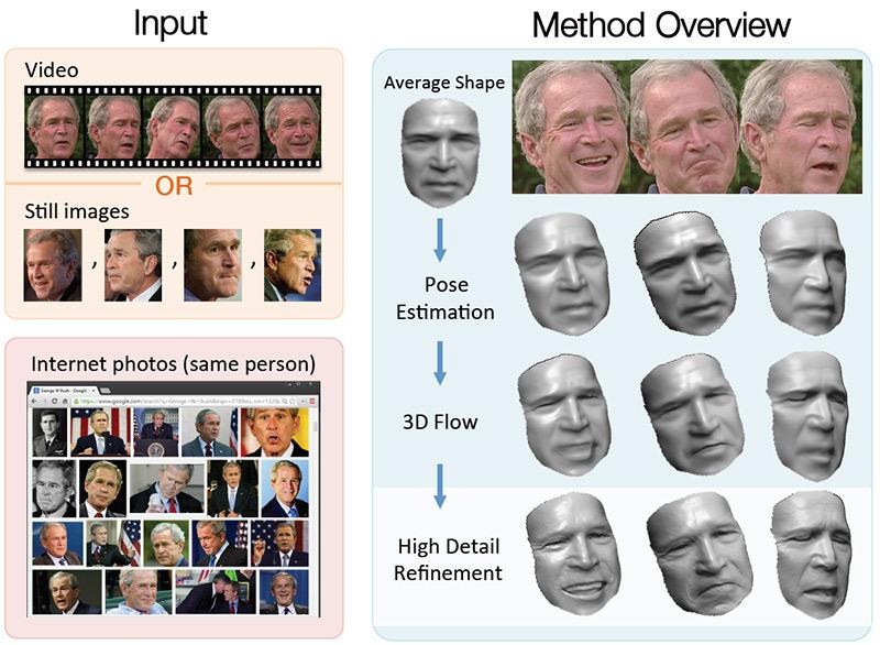 Method_overview.jpg, 150.21 kb, 800 x 586
