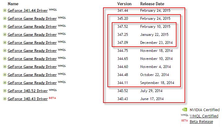NVIDIA_DriversHistory.png, 44.85 kb, 717 x 411