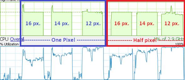 Phenom II x4 @ 3GHz.png, 20.54 kb, 590 x 257