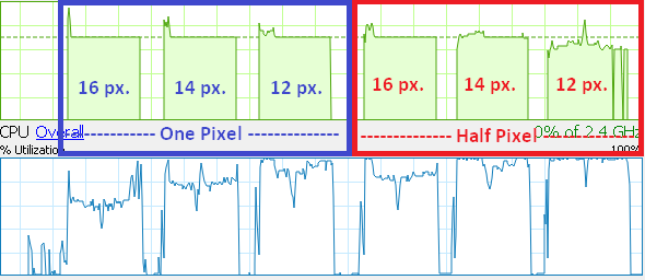 Xeon L5420 @ 3GHz.png, 20.21 kb, 590 x 256