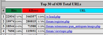 bots.png, 8.25 kb, 440 x 152