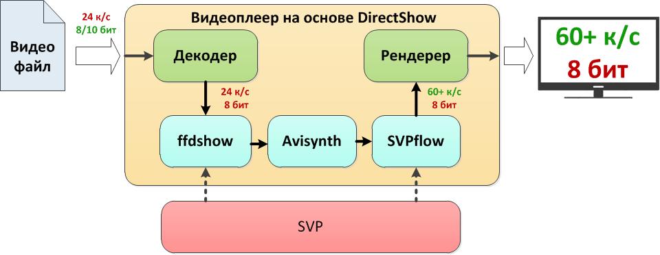 https://www.svp-team.com/w/images/f/fb/2.png