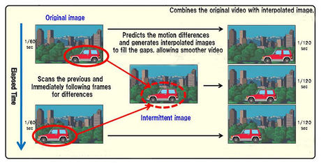SVP - 60 fps / 120 fps HFR motion interpolation for Windows